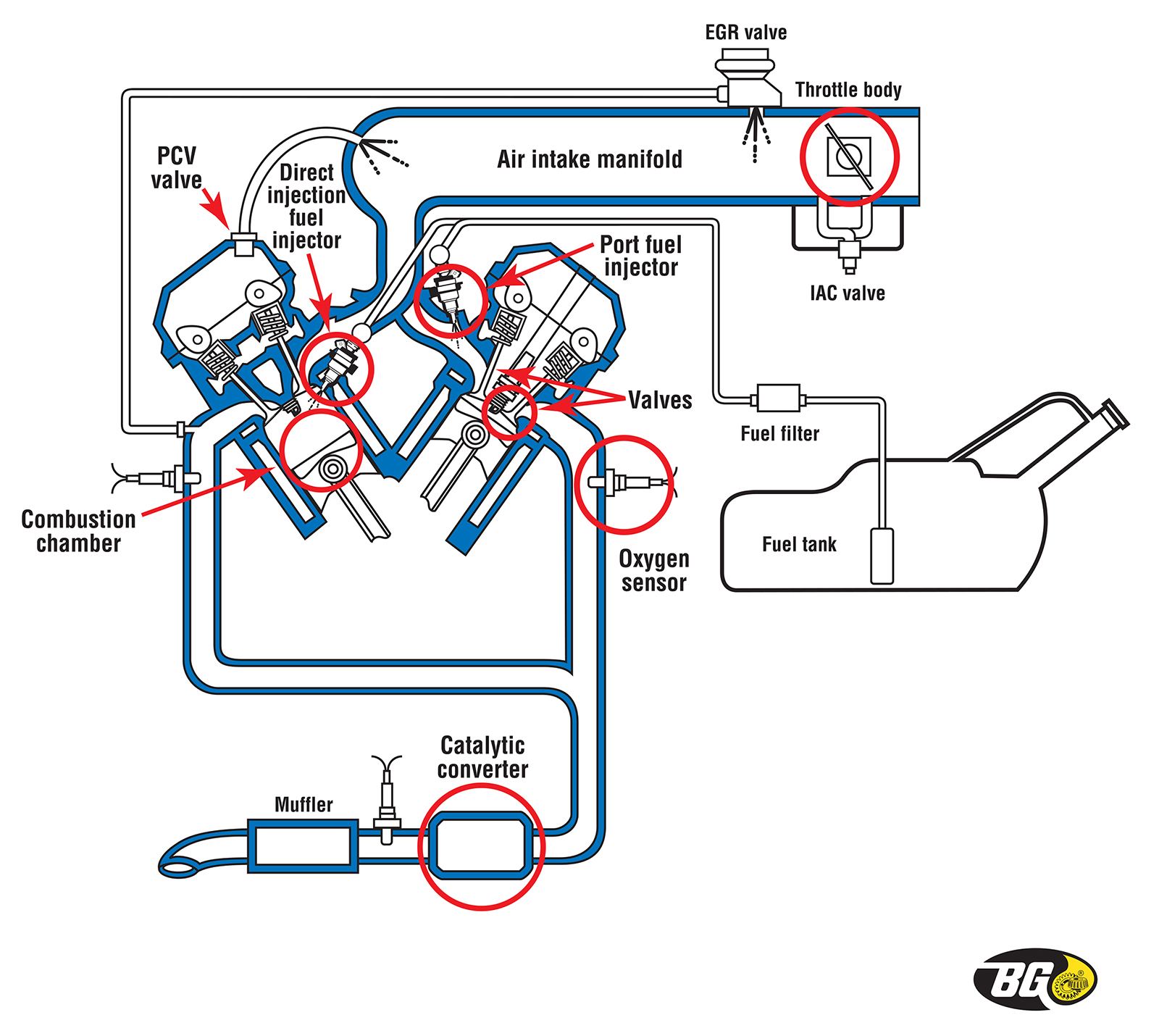 Fuel_system_diagram_front